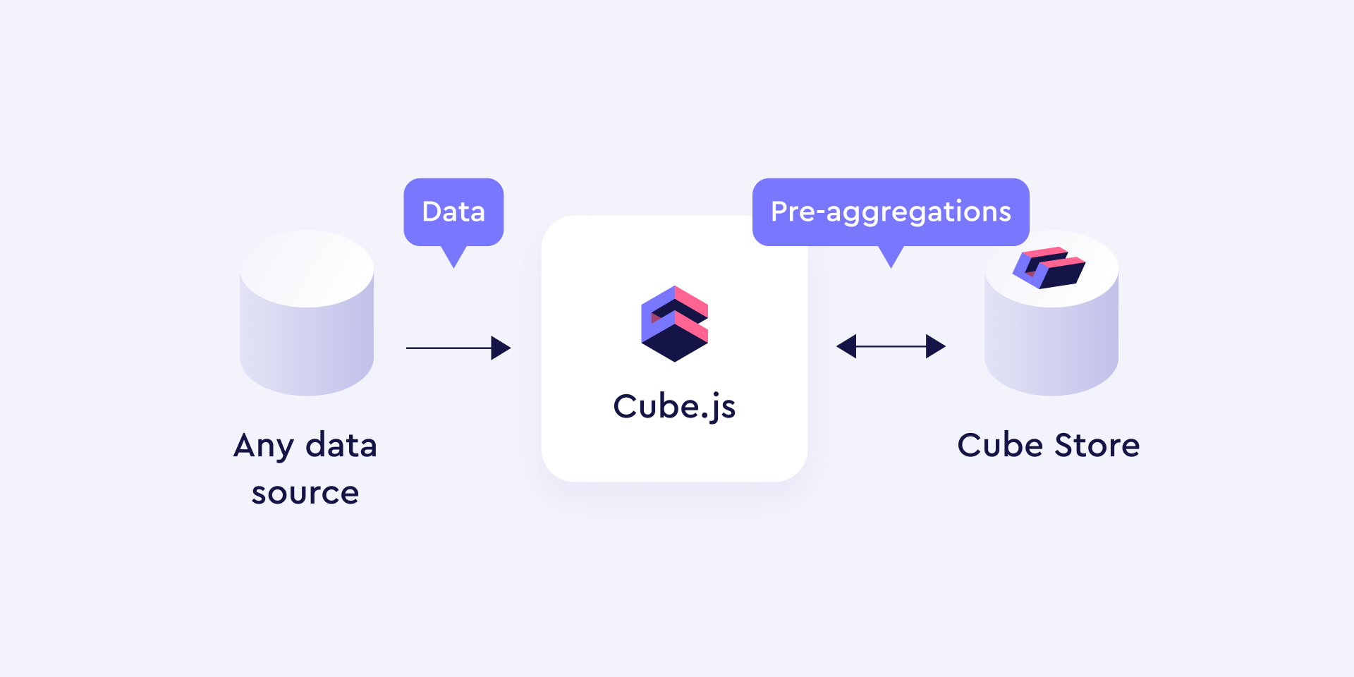introducing_cube_store.png