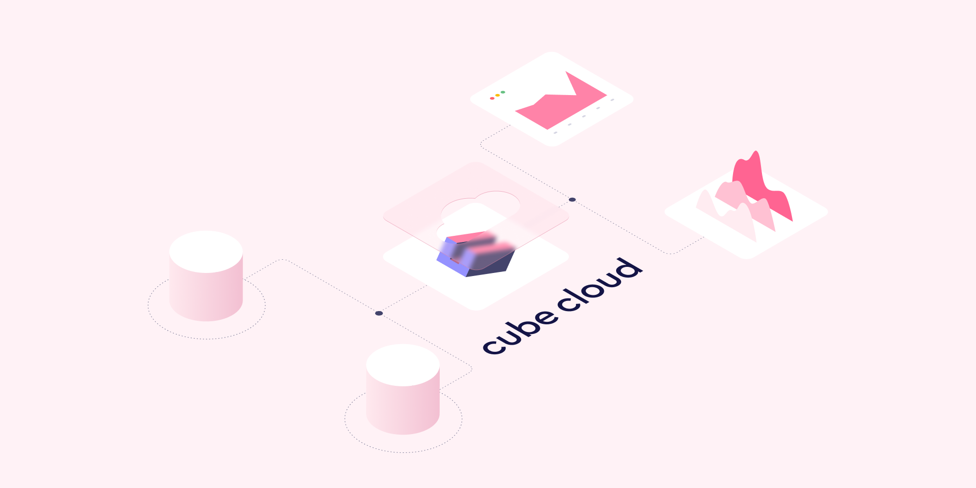 Announcing Cube Cloud: Managed hosting of Cube applications