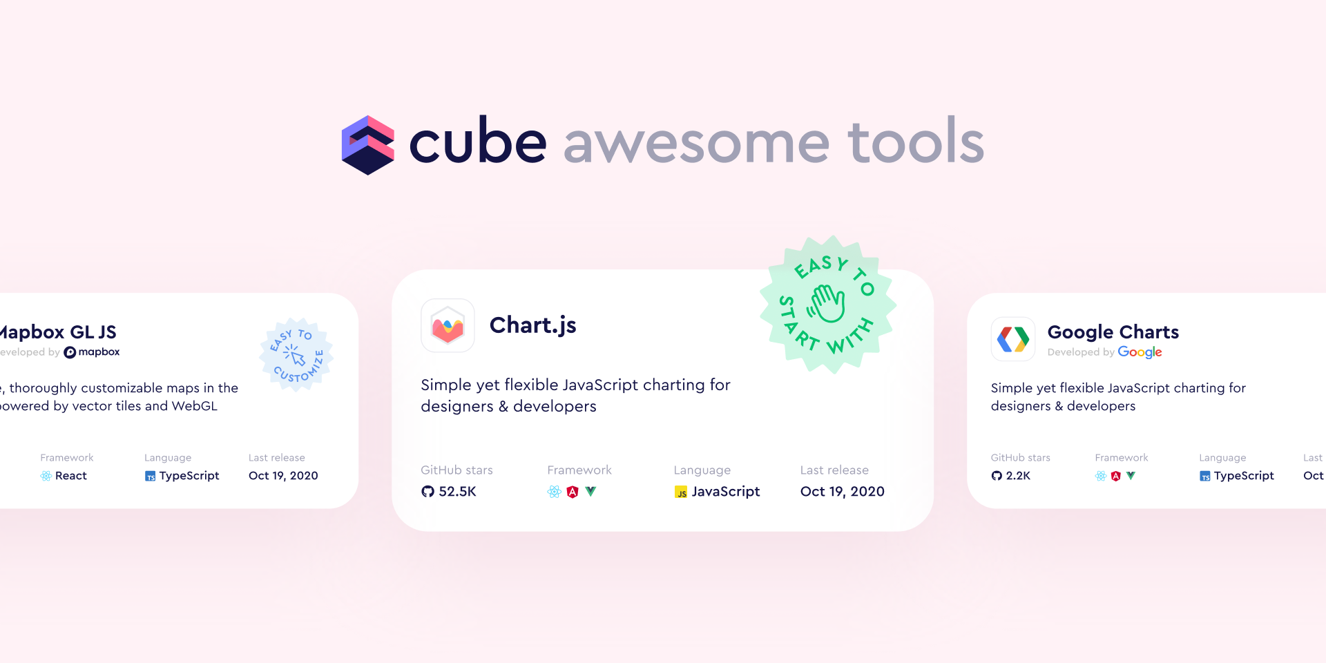 Awesome dataviz tools for software developers 📊📈