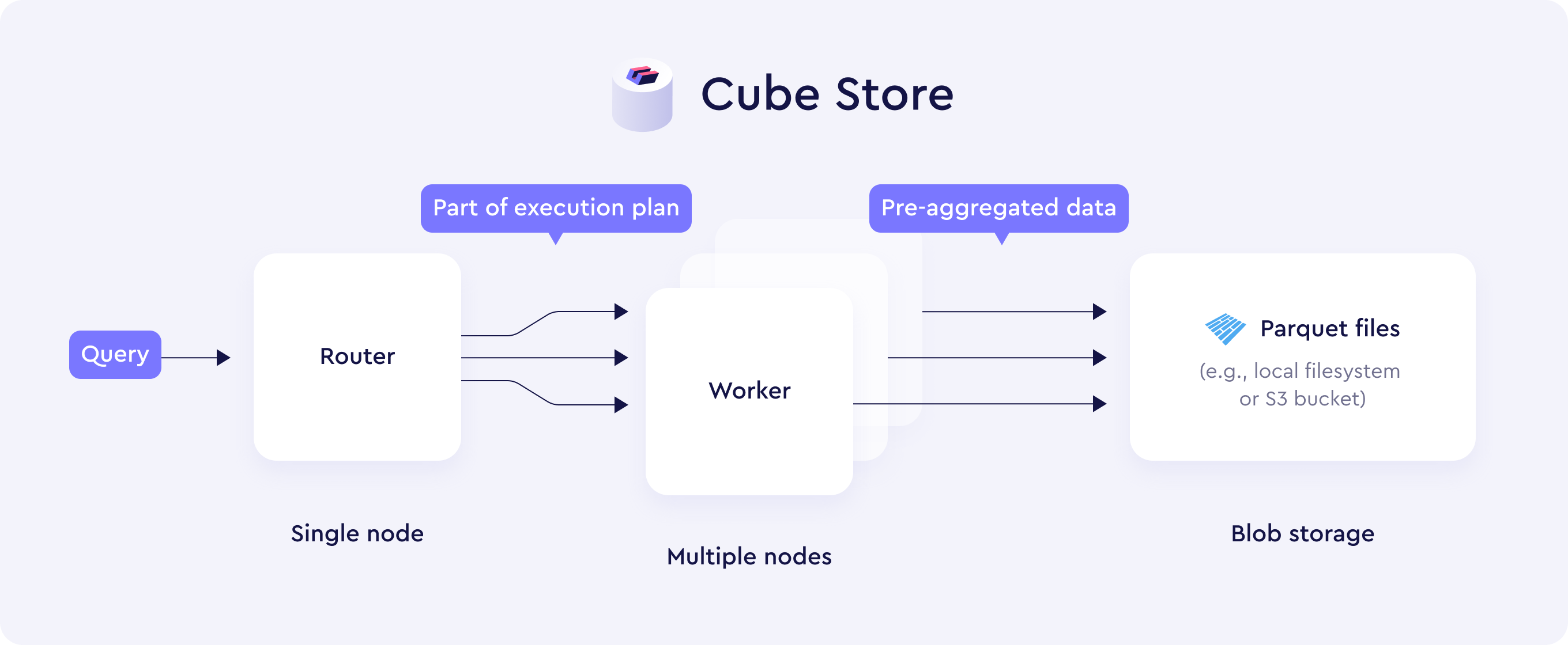 cube store-03-03.png